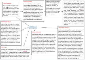 Contoh Mind Map Paragraf