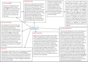 Contoh Mind Map Paragraf