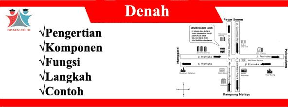 Denah: Pengertian, Komponen, Fungsi, Langkah Serta Contoh Denah