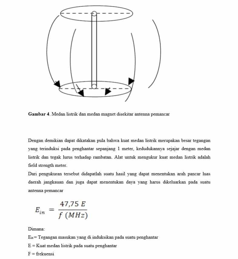 Medan listrik dan medan magnet disekitar antenna pemancar