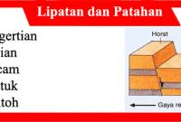 Lipatan dan Patahan: Pengertian, Bagian, Macam, Bentuk dan Contoh