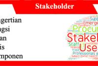 Klasifikasi-Stakeholder