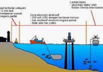Ekosistem Zona Litoral