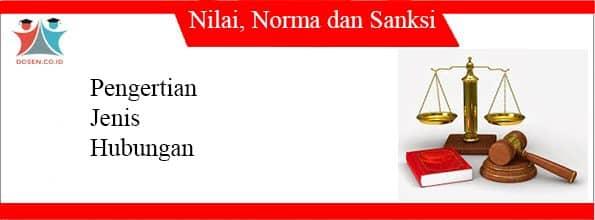 Nilai, Norma dan Sanksi