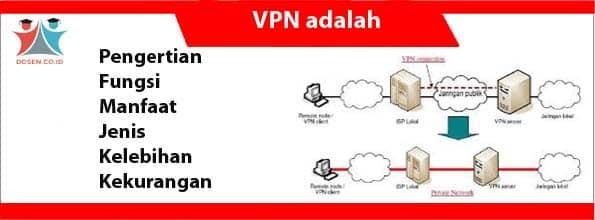 VPN adalah