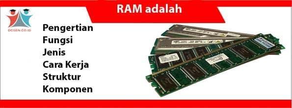 RAM adalah