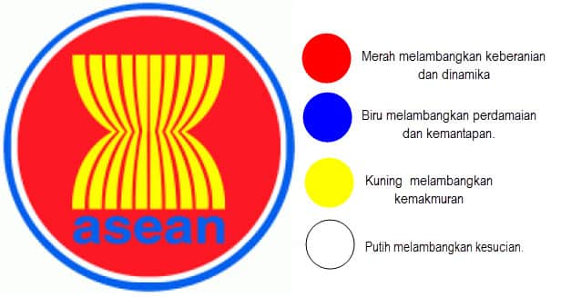 Arti-Lambang-ASEAN