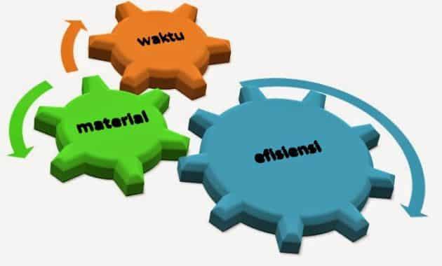 Faktor-Faktor-Yang-Mempengaruhi-Produktivitas