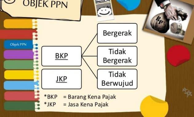 Objek-PPN